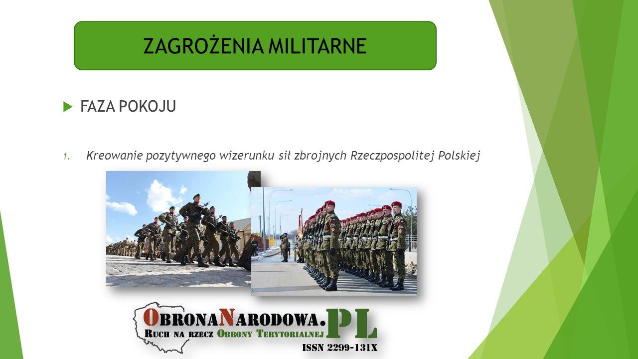 ZAGROŻENIA MILITARNE  FAZA POKOJU 1. Kreowanie pozytywnego wizerunku sił zbrojnych Rzeczpospolitej Polskiej