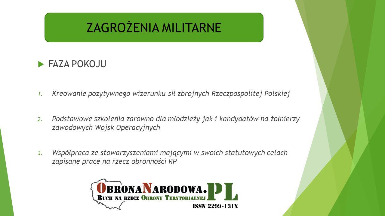 ZAGROŻENIA MILITARNE  FAZA POKOJU 1. Kreowanie pozytywnego wizerunku sił zbrojnych Rzeczpospolitej Polskiej 2. Podstawowe szkolenia zarówno dla młodz