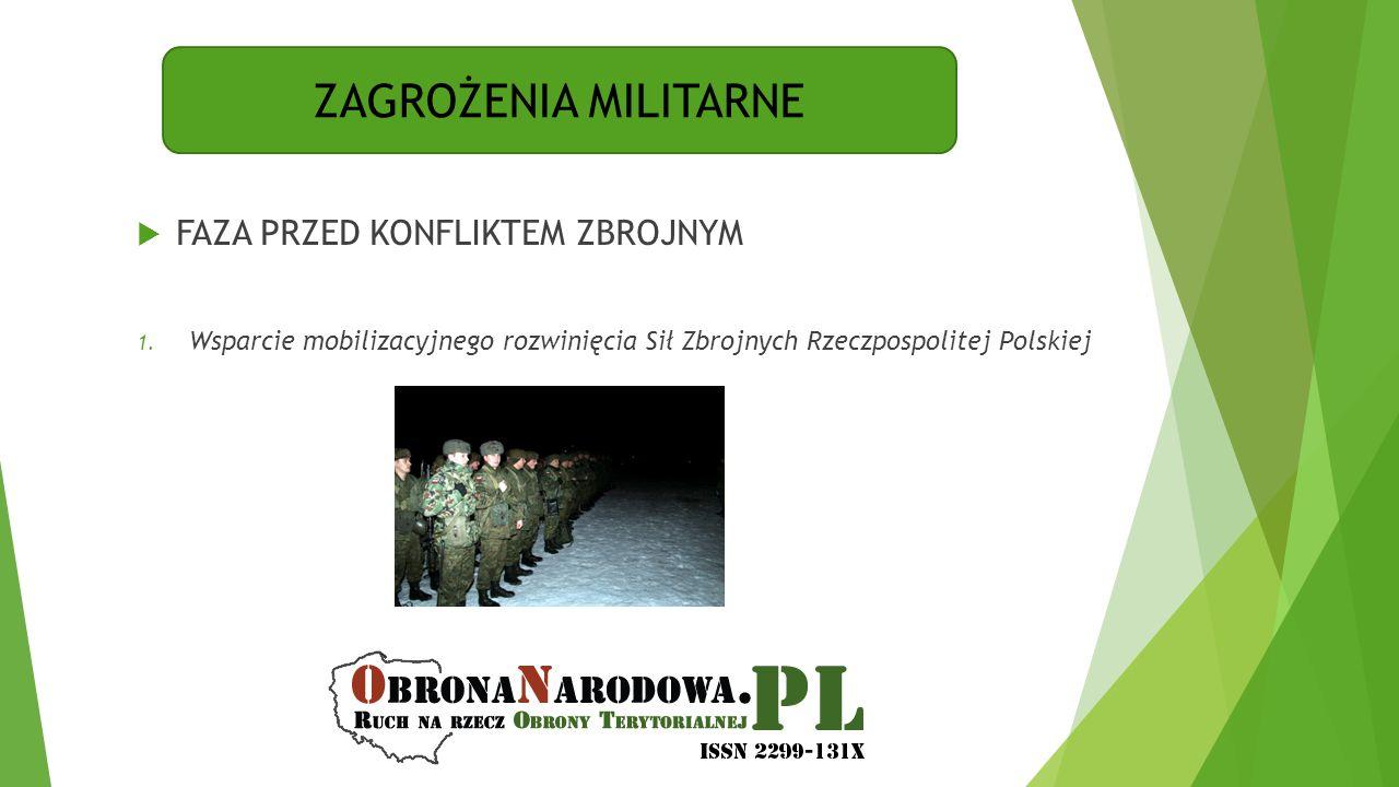 ZAGROŻENIA MILITARNE  FAZA PRZED KONFLIKTEM ZBROJNYM 1. Wsparcie mobilizacyjnego rozwinięcia Sił Zbrojnych Rzeczpospolitej Polskiej