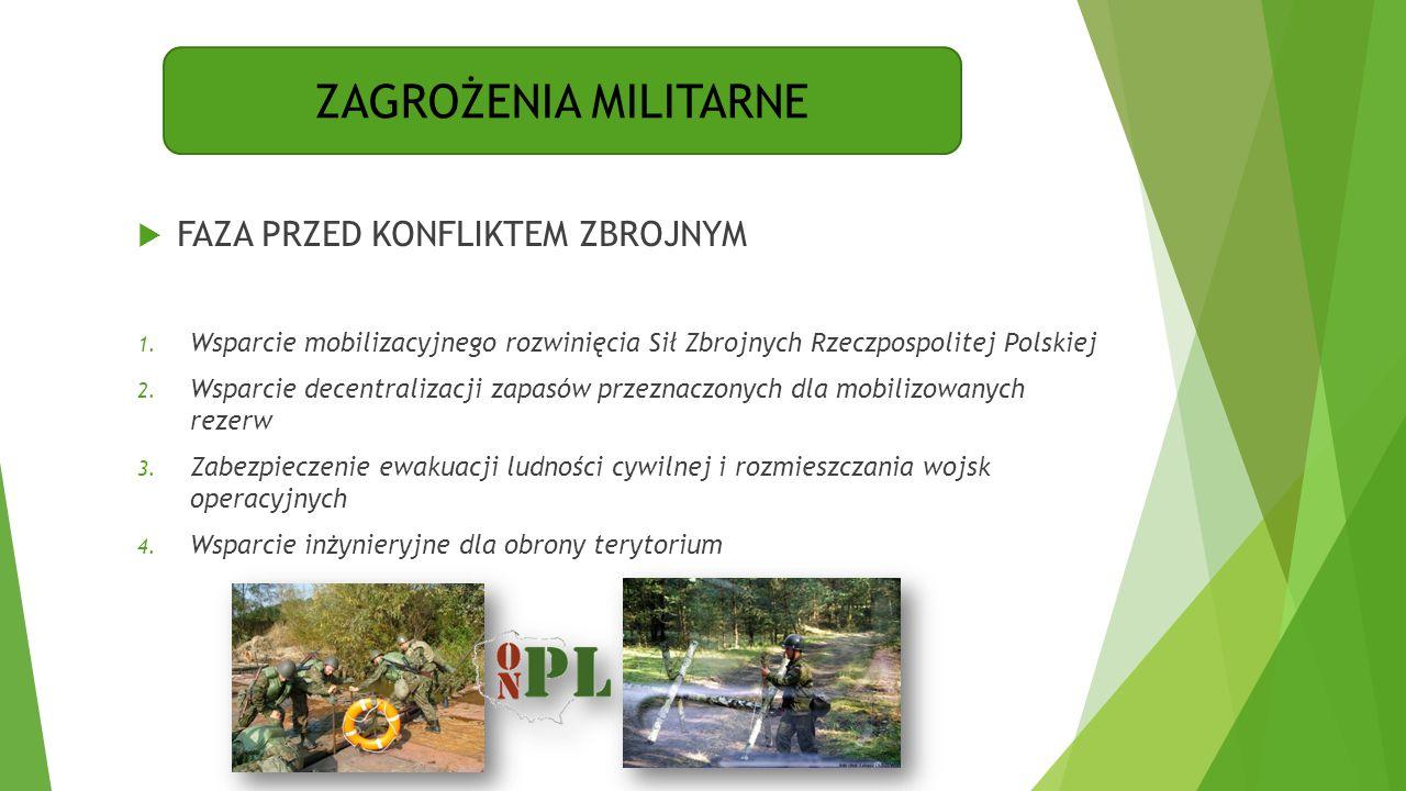 ZAGROŻENIA MILITARNE  FAZA PRZED KONFLIKTEM ZBROJNYM 1. Wsparcie mobilizacyjnego rozwinięcia Sił Zbrojnych Rzeczpospolitej Polskiej 2. Wsparcie decen