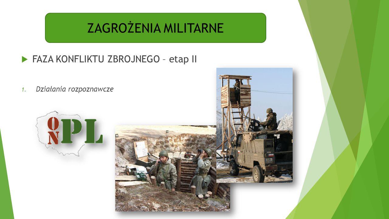 ZAGROŻENIA MILITARNE  FAZA KONFLIKTU ZBROJNEGO – etap II 1. Działania rozpoznawcze