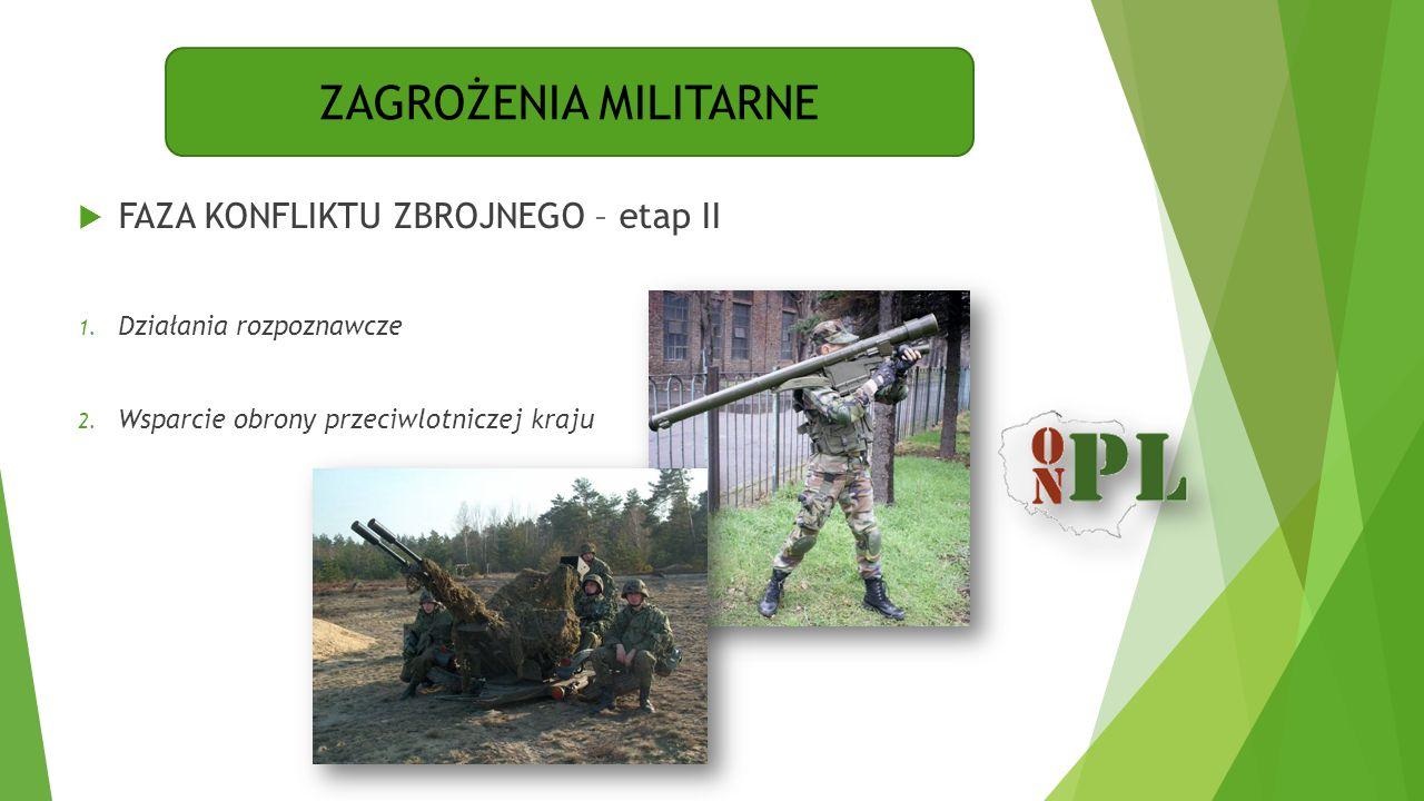 ZAGROŻENIA MILITARNE  FAZA KONFLIKTU ZBROJNEGO – etap II 1. Działania rozpoznawcze 2. Wsparcie obrony przeciwlotniczej kraju