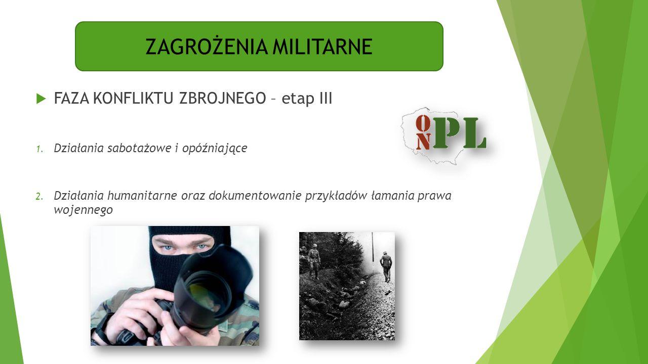 ZAGROŻENIA MILITARNE  FAZA KONFLIKTU ZBROJNEGO – etap III 1. Działania sabotażowe i opóźniające 2. Działania humanitarne oraz dokumentowanie przykład