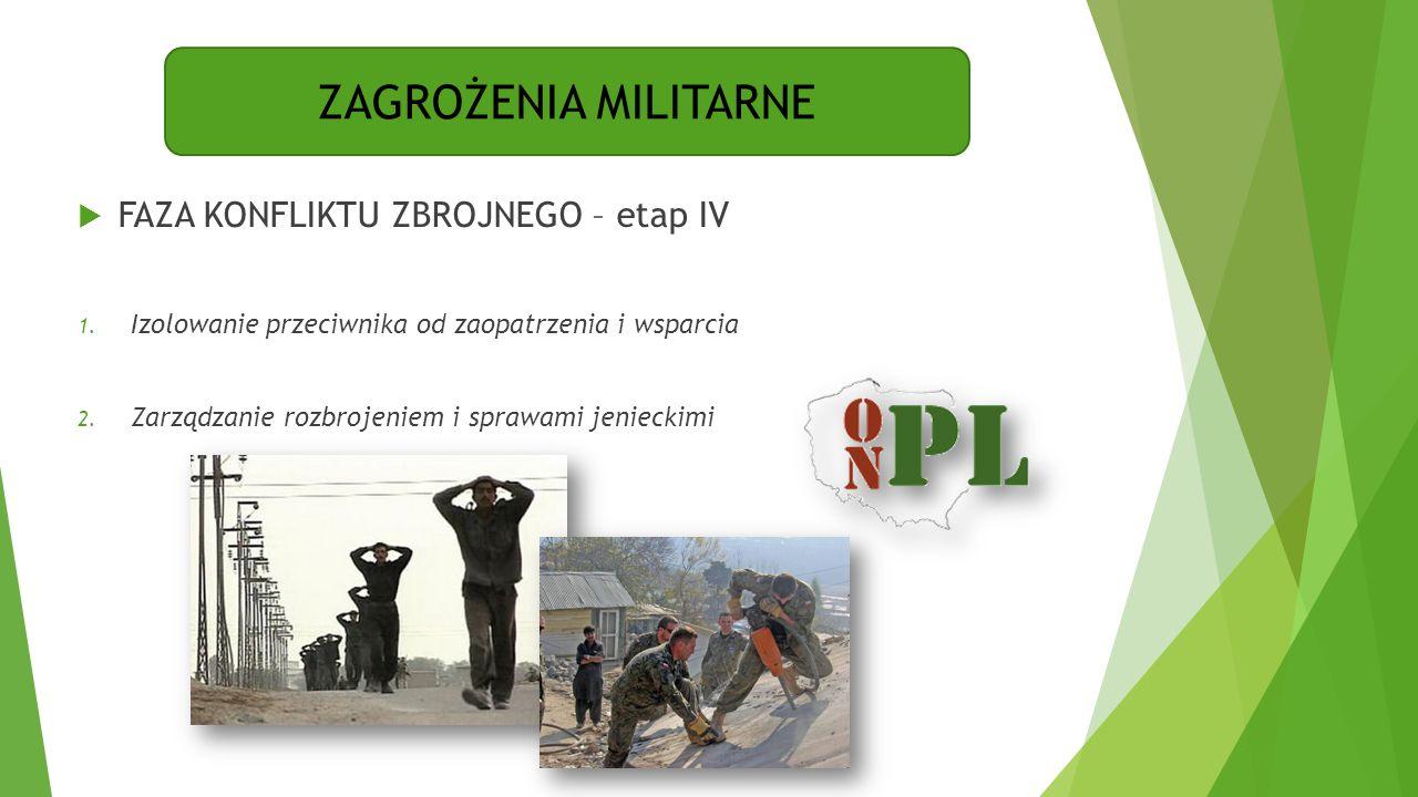 ZAGROŻENIA MILITARNE  FAZA KONFLIKTU ZBROJNEGO – etap IV 1. Izolowanie przeciwnika od zaopatrzenia i wsparcia 2. Zarządzanie rozbrojeniem i sprawami