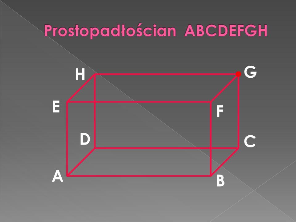 Prostopadłościan to figura przestrzenna, w której wszystkie ściany są ………….……………………….