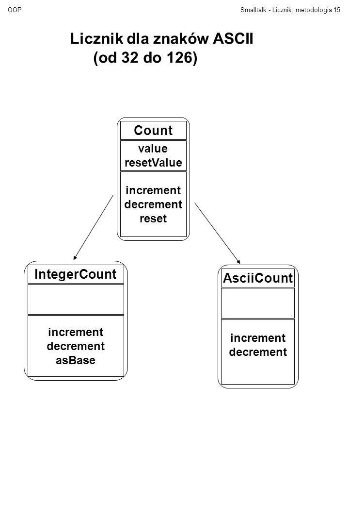 OOPSmalltalk - Licznik, metodologia15 Licznik dla znaków ASCII (od 32 do 126) Count value resetValue increment decrement reset IntegerCount increment