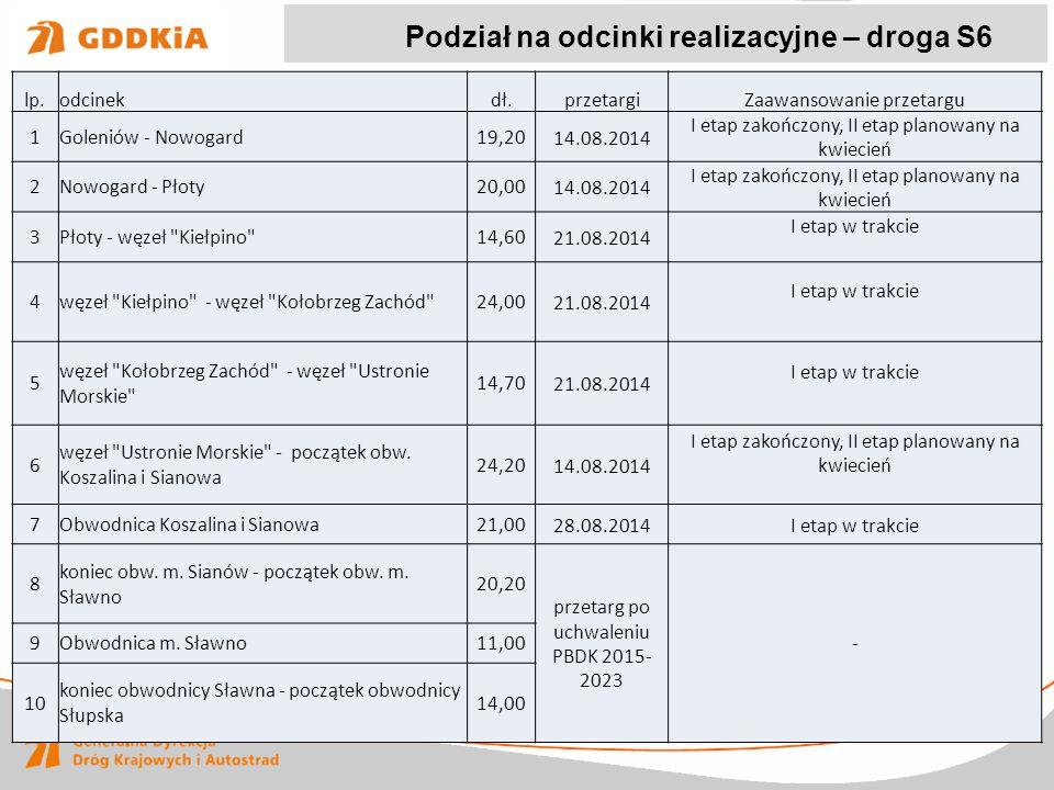 Planowany harmonogram realizacji S6 Odcinki Goleniów – Koszalin (projektuj i buduj): październik 2015 r.