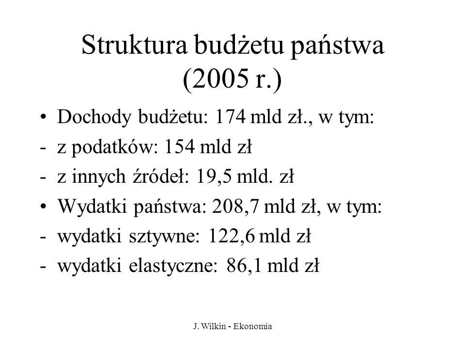 J. Wilkin - Ekonomia Struktura budżetu państwa (2005 r.) Dochody budżetu: 174 mld zł., w tym: -z podatków: 154 mld zł -z innych źródeł: 19,5 mld. zł W