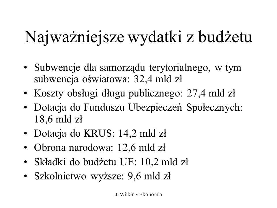 J. Wilkin - Ekonomia Najważniejsze wydatki z budżetu Subwencje dla samorządu terytorialnego, w tym subwencja oświatowa: 32,4 mld zł Koszty obsługi dłu