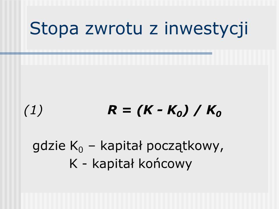 Stopa zwrotu z inwestycji (1)R = (K - K 0 ) / K 0 gdzie K 0 – kapitał początkowy, K - kapitał końcowy