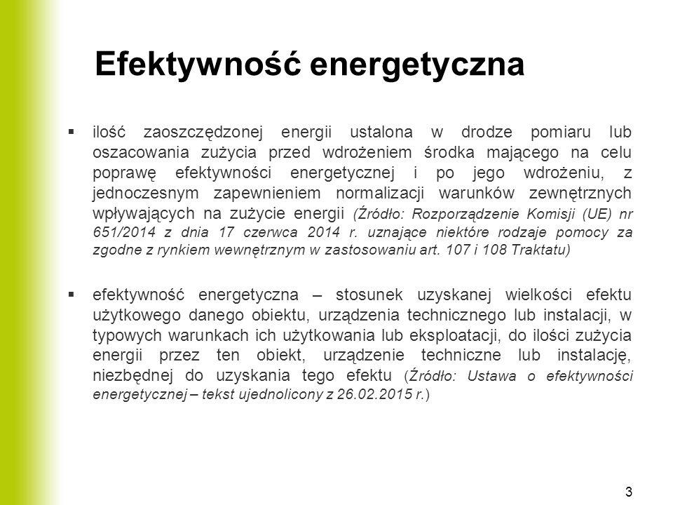 Efektywność energetyczna  ilość zaoszczędzonej energii ustalona w drodze pomiaru lub oszacowania zużycia przed wdrożeniem środka mającego na celu pop