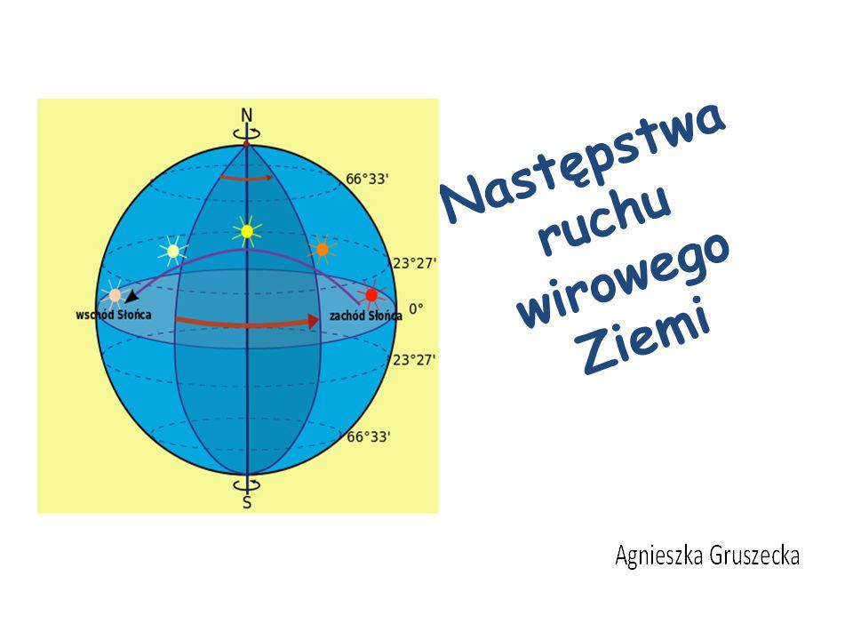 Pozorna wędrówka Słońca i całej sfery niebieskiej ze wschodu na zachód