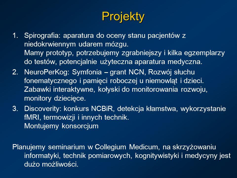 Projekty 1.Spirografia: aparatura do oceny stanu pacjentów z niedokrwiennym udarem mózgu. Mamy prototyp, potrzebujemy zgrabniejszy i kilka egzemplarzy