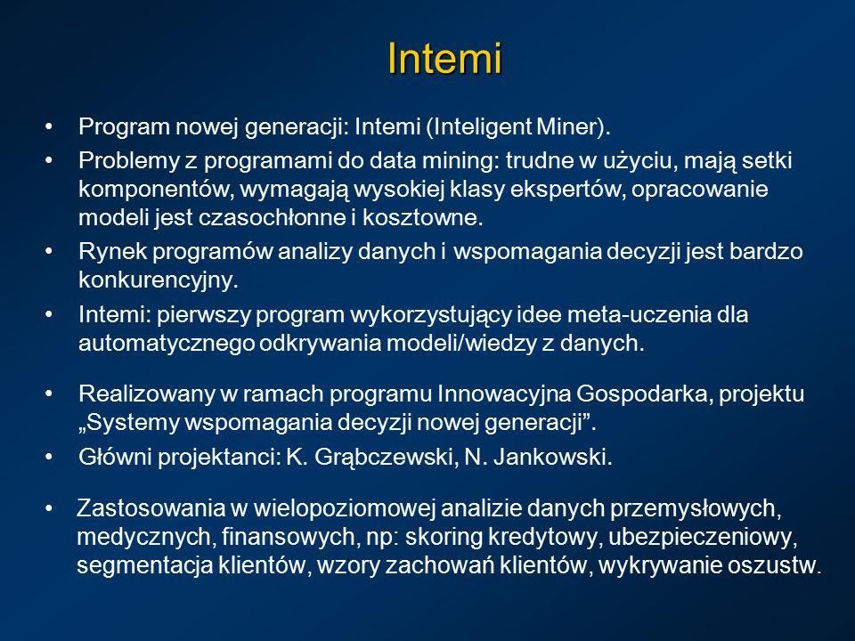 Testy Psychometryczne Program IDSS - Intelligent Decision Support System.
