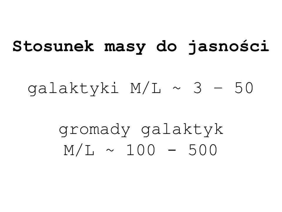 Stosunek masy do jasności galaktyki M/L ~ 3 – 50 gromady galaktyk M/L ~ 100 - 500