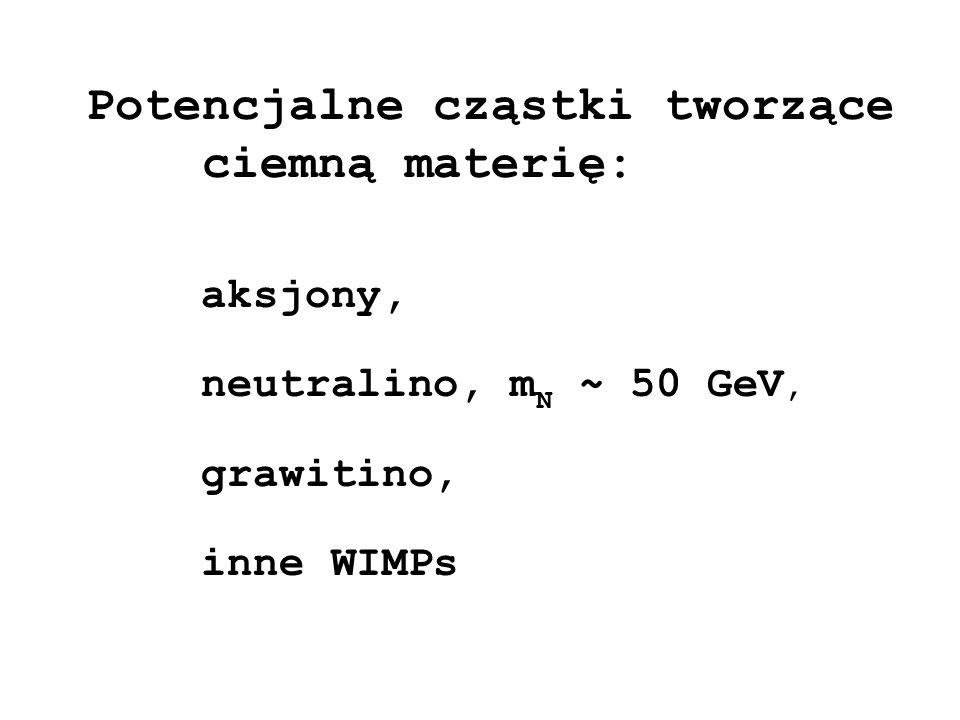 Potencjalne cząstki tworzące ciemną materię: aksjony, neutralino, m N ~ 50 GeV, grawitino, inne WIMPs