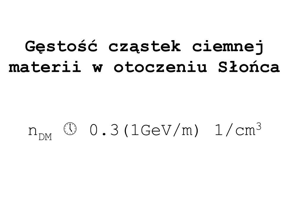 Gęstość cząstek ciemnej materii w otoczeniu Słońca n DM  0.3(1GeV/m) 1/cm 3