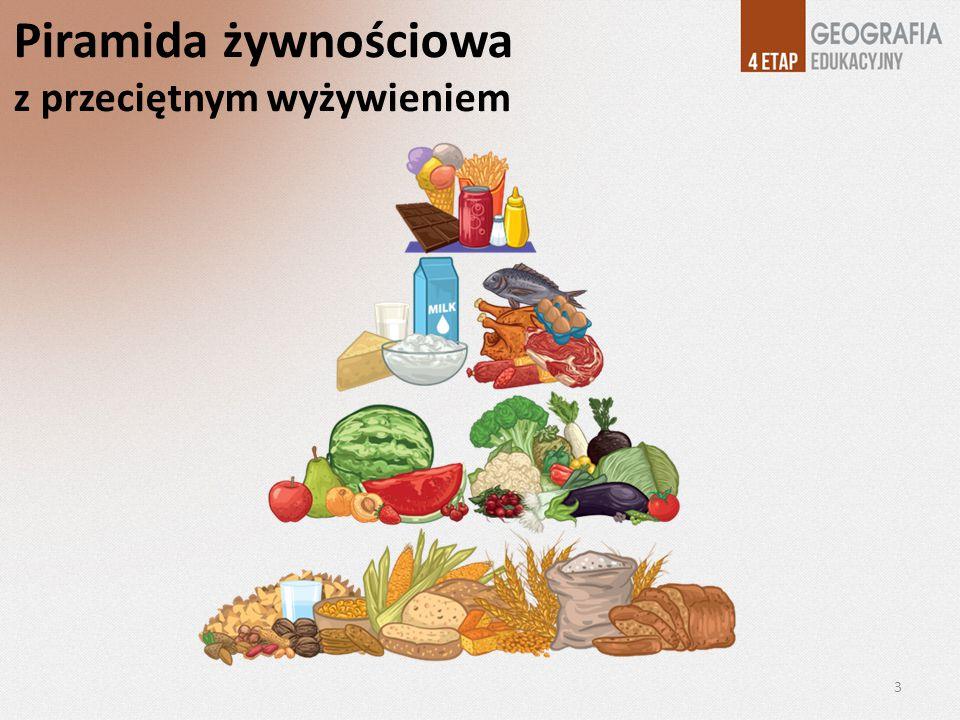 Piramida żywnościowa z przeciętnym wyżywieniem 3