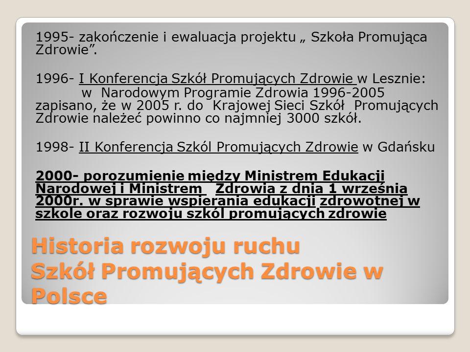 """Historia rozwoju ruchu Szkół Promujących Zdrowie w Polsce 1995- zakończenie i ewaluacja projektu """" Szkoła Promująca Zdrowie ."""