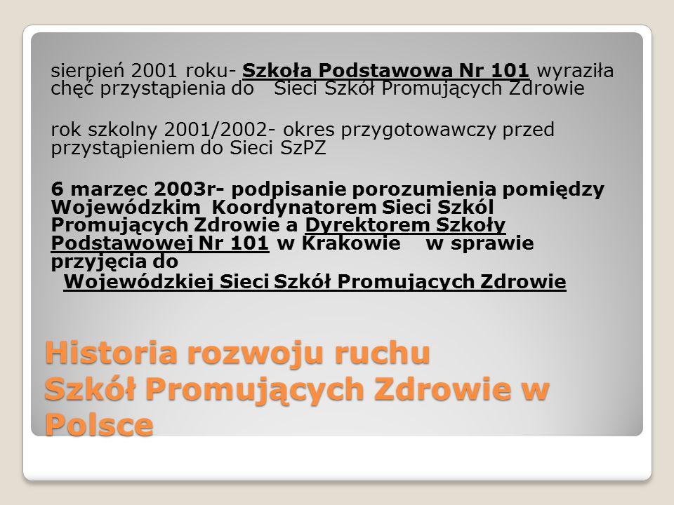 Historia rozwoju ruchu Szkół Promujących Zdrowie w Polsce sierpień 2001 roku- Szkoła Podstawowa Nr 101 wyraziła chęć przystąpienia do Sieci Szkół Promujących Zdrowie rok szkolny 2001/2002- okres przygotowawczy przed przystąpieniem do Sieci SzPZ 6 marzec 2003r- podpisanie porozumienia pomiędzy Wojewódzkim Koordynatorem Sieci Szkól Promujących Zdrowie a Dyrektorem Szkoły Podstawowej Nr 101 w Krakowie w sprawie przyjęcia do Wojewódzkiej Sieci Szkół Promujących Zdrowie