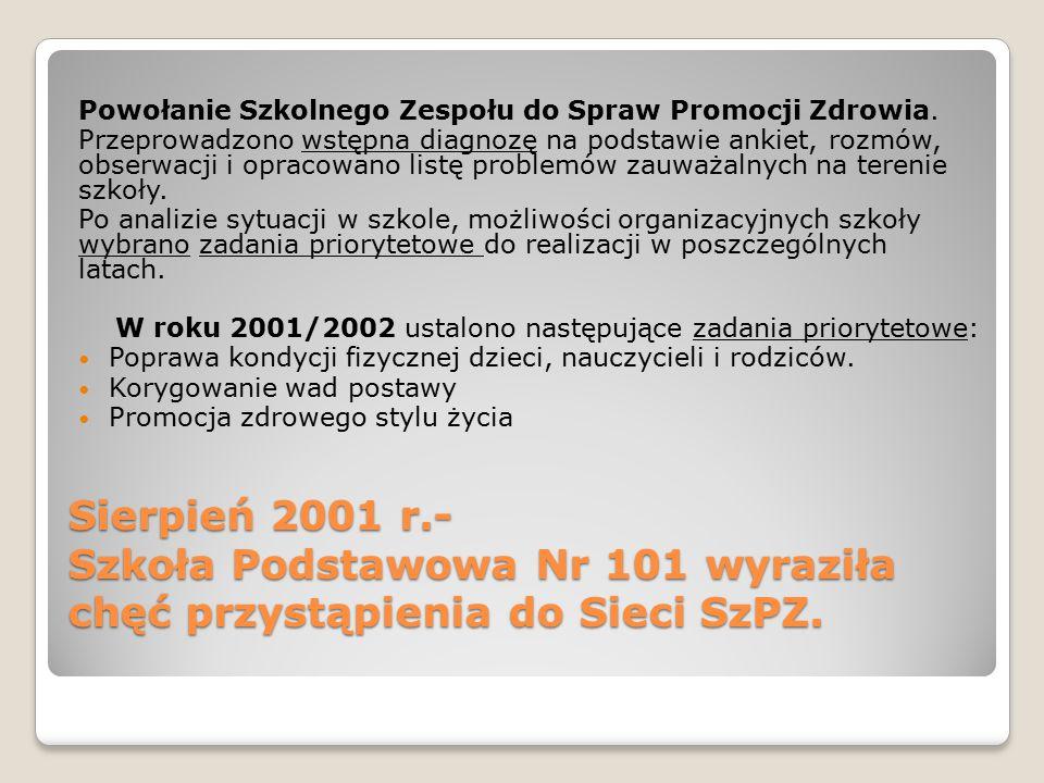 Sierpień 2001 r.- Szkoła Podstawowa Nr 101 wyraziła chęć przystąpienia do Sieci SzPZ.
