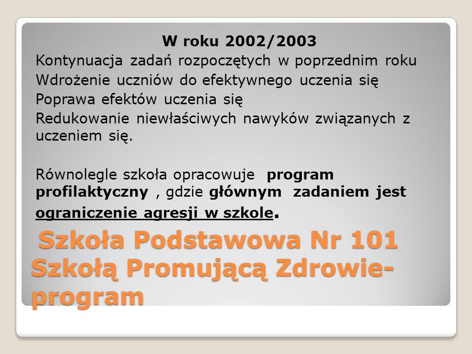 Szkoła Podstawowa Nr 101 Szkołą Promującą Zdrowie- program Szkoła Podstawowa Nr 101 Szkołą Promującą Zdrowie- program W roku 2002/2003 Kontynuacja zadań rozpoczętych w poprzednim roku Wdrożenie uczniów do efektywnego uczenia się Poprawa efektów uczenia się Redukowanie niewłaściwych nawyków związanych z uczeniem się.