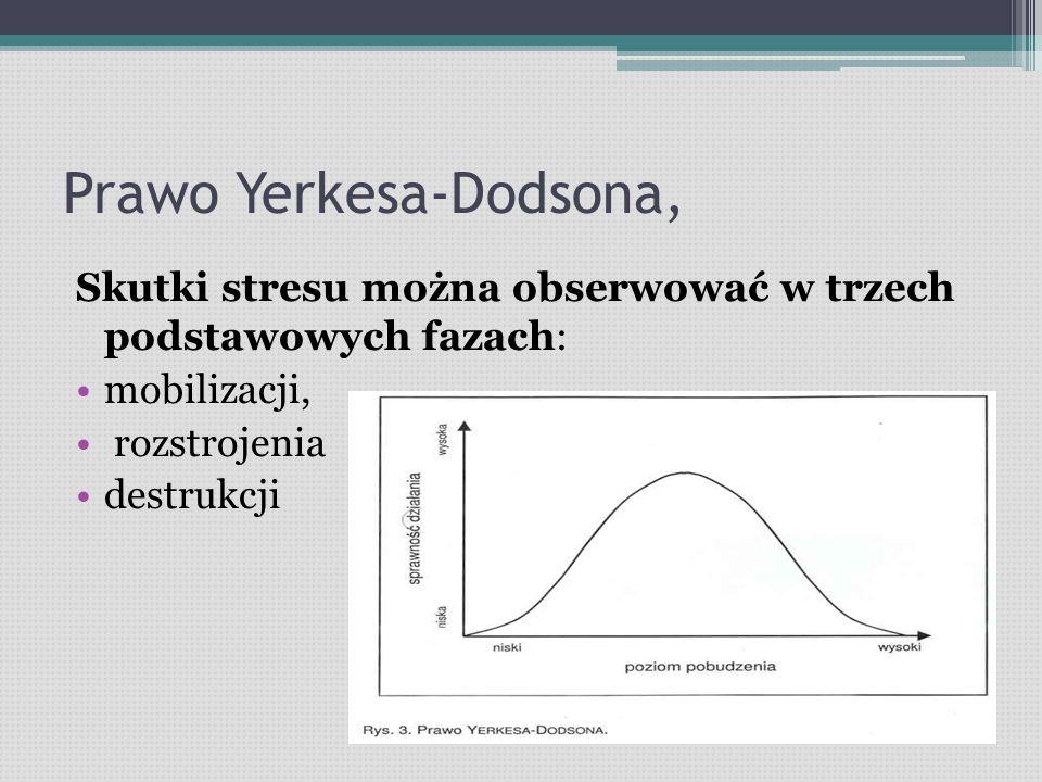 Prawo Yerkesa-Dodsona, Skutki stresu można obserwować w trzech podstawowych fazach: mobilizacji, rozstrojenia destrukcji