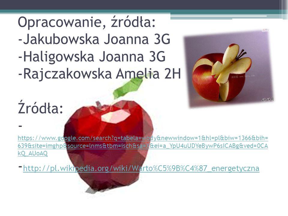 Opracowanie, źródła: -Jakubowska Joanna 3G -Haligowska Joanna 3G -Rajczakowska Amelia 2H Źródła: - https://www.google.com/search?q=tabela+wody&newwind