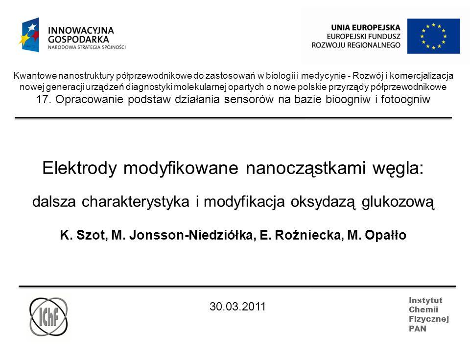 Kwantowe nanostruktury półprzewodnikowe do zastosowań w biologii i medycynie - Rozwój i komercjalizacja nowej generacji urządzeń diagnostyki molekularnej opartych o nowe polskie przyrządy półprzewodnikowe 17.