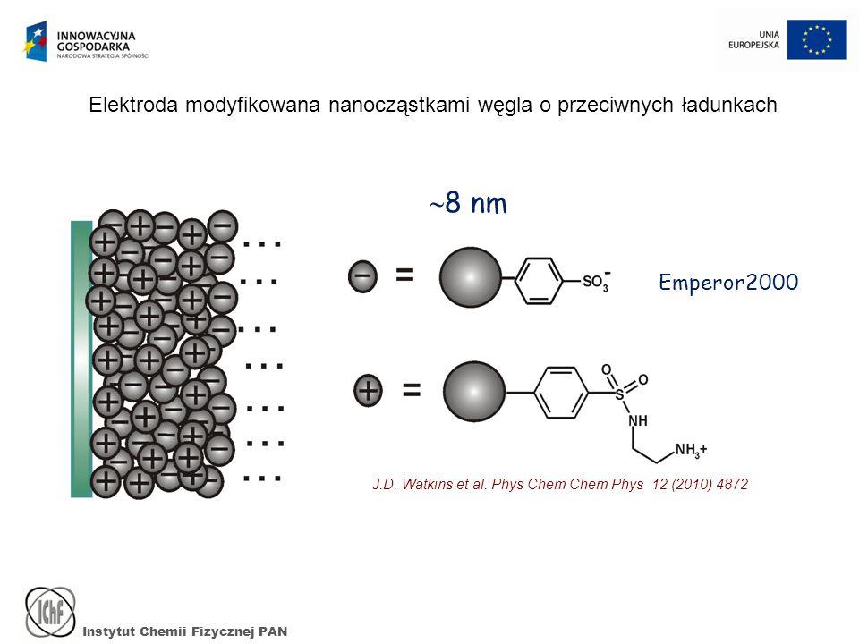 Elektroda modyfikowana nanocząstkami węgla o przeciwnych ładunkach  8 nm J.D.