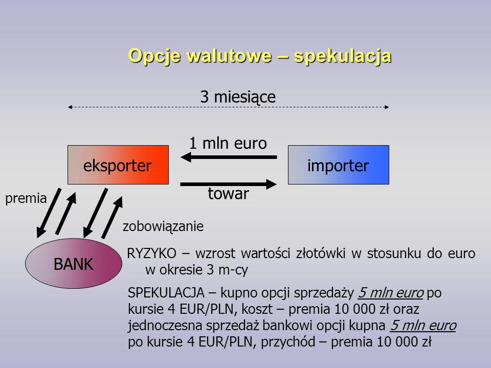 Opcje walutowe – spekulacja eksporterimporter BANK 1 mln euro towar 3 miesiące RYZYKO – wzrost wartości złotówki w stosunku do euro w okresie 3 m-cy z