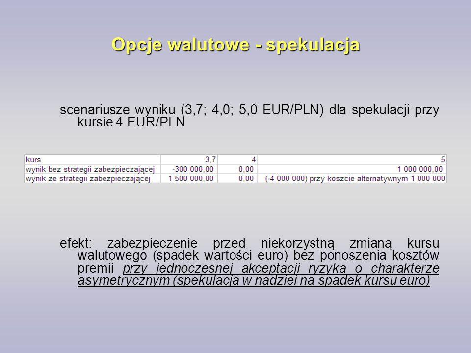 scenariusze wyniku (3,7; 4,0; 5,0 EUR/PLN) dla spekulacji przy kursie 4 EUR/PLN Opcje walutowe - spekulacja efekt: zabezpieczenie przed niekorzystną z