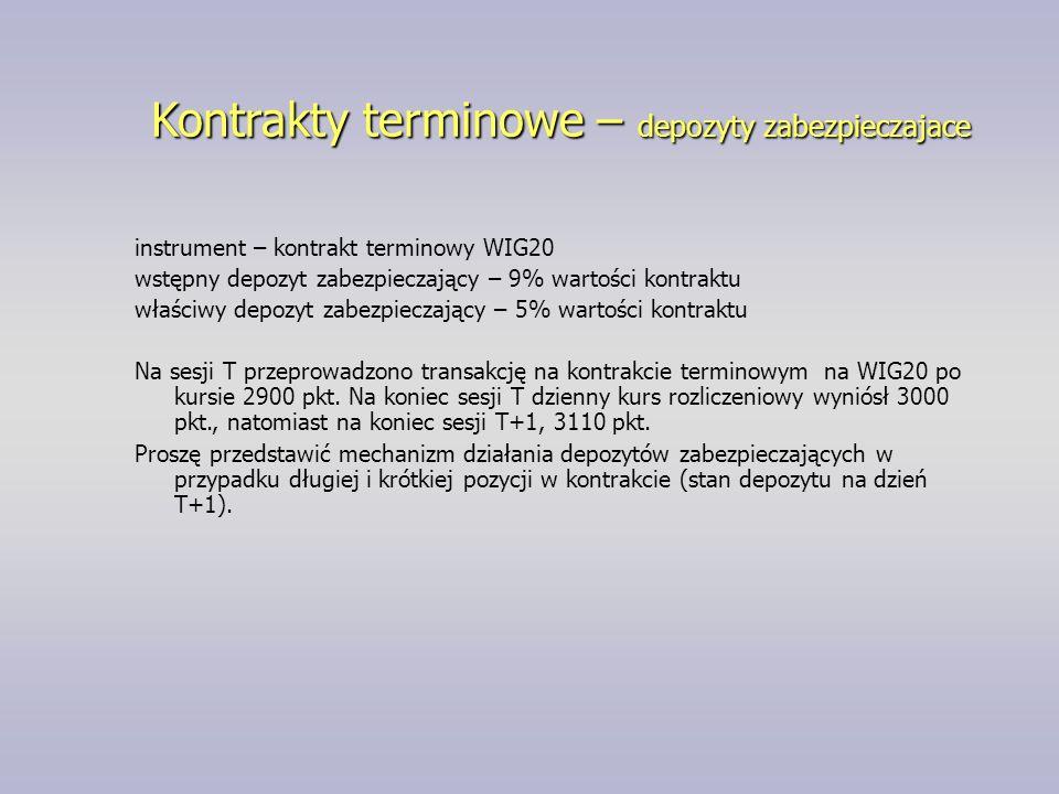 Kontrakty terminowe – depozyty zabezpieczajace instrument – kontrakt terminowy WIG20 wstępny depozyt zabezpieczający – 9% wartości kontraktu właściwy