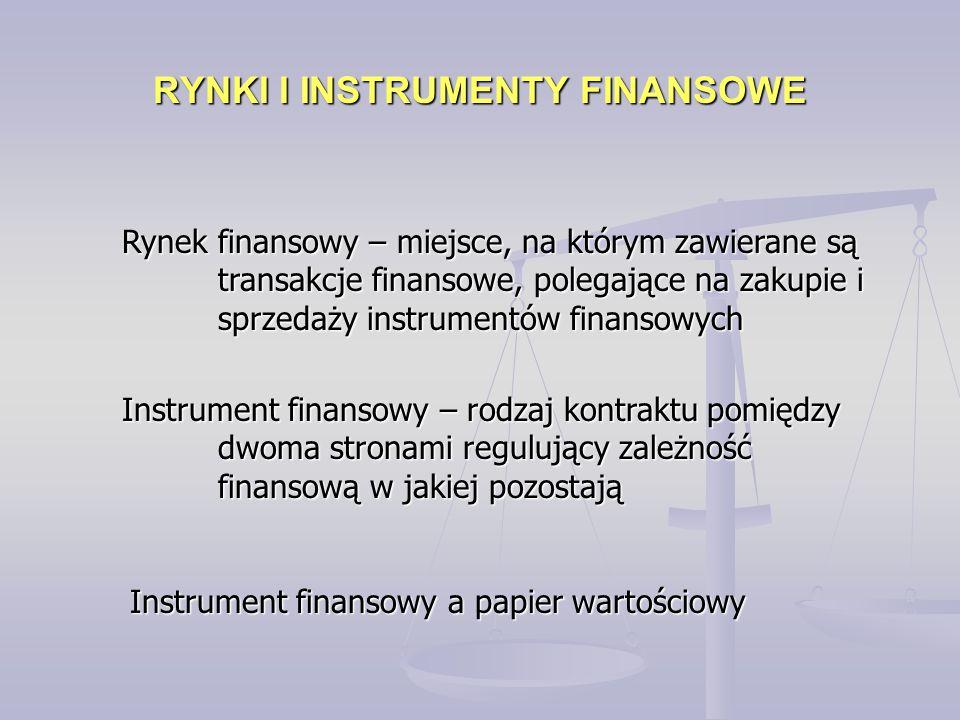 RYNKI I INSTRUMENTY FINANSOWE Rynek finansowy – miejsce, na którym zawierane są transakcje finansowe, polegające na zakupie i sprzedaży instrumentów f
