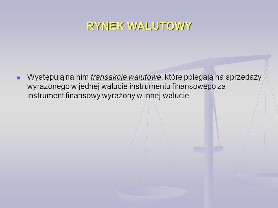 RYNEK WALUTOWY Występują na nim transakcje walutowe, które polegają na sprzedaży wyrażonego w jednej walucie instrumentu finansowego za instrument fin