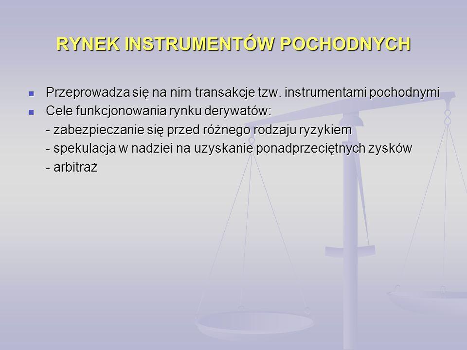 RYNEK INSTRUMENTÓW POCHODNYCH Przeprowadza się na nim transakcje tzw. instrumentami pochodnymi Przeprowadza się na nim transakcje tzw. instrumentami p