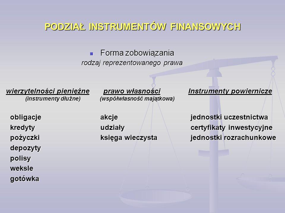 PODZIAŁ INSTRUMENTÓW FINANSOWYCH Forma zobowiązania Forma zobowiązania rodzaj reprezentowanego prawa wierzytelności pieniężne (instrumenty dłużne) pra
