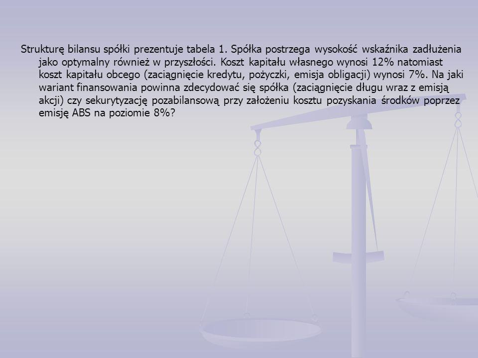 Strukturę bilansu spółki prezentuje tabela 1. Spółka postrzega wysokość wskaźnika zadłużenia jako optymalny również w przyszłości. Koszt kapitału włas