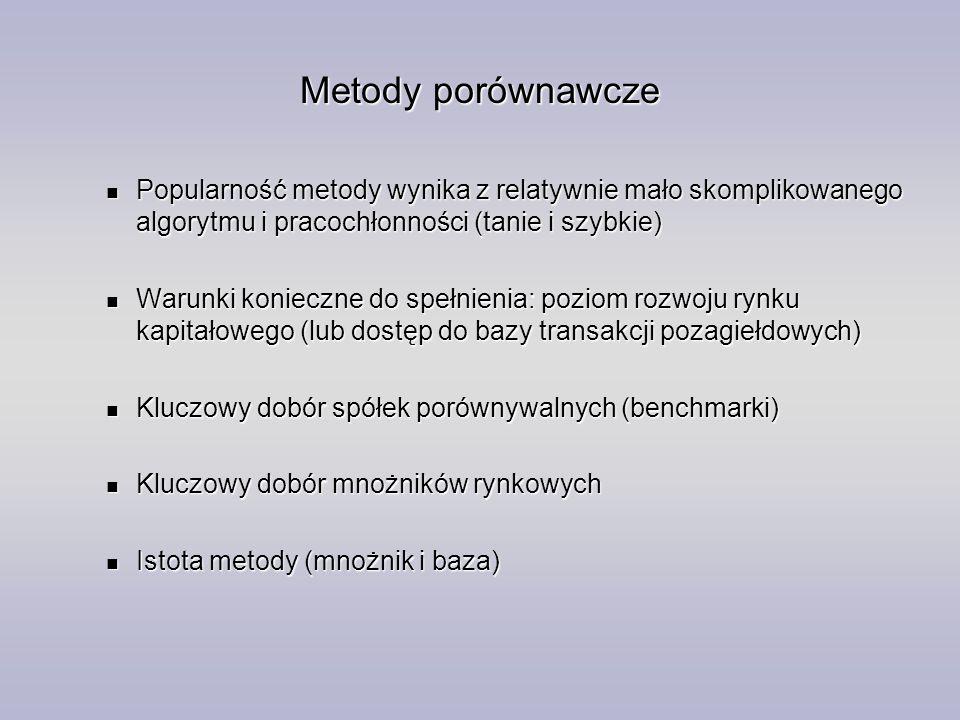 Metody porównawcze Popularność metody wynika z relatywnie mało skomplikowanego algorytmu i pracochłonności (tanie i szybkie) Popularność metody wynika