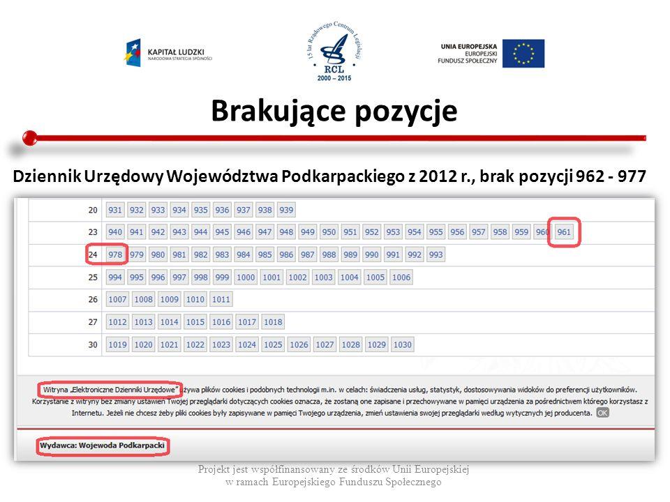 Błędnie opublikowane teksty jednolite Projekt jest współfinansowany ze środków Unii Europejskiej w ramach Europejskiego Funduszu Społecznego Ogłoszenie tekstu jednolitego w formie uchwały zamiast obwieszczenia, np.