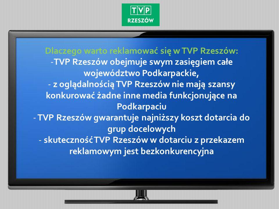 Dlaczego warto reklamować się w TVP Rzeszów: -TVP Rzeszów obejmuje swym zasięgiem całe województwo Podkarpackie, - z oglądalnością TVP Rzeszów nie maj