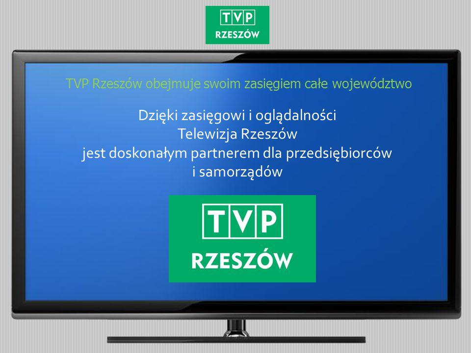 TVP Rzeszów obejmuje swoim zasięgiem całe województwo Dzięki zasięgowi i oglądalności Telewizja Rzeszów jest doskonałym partnerem dla przedsiębiorców