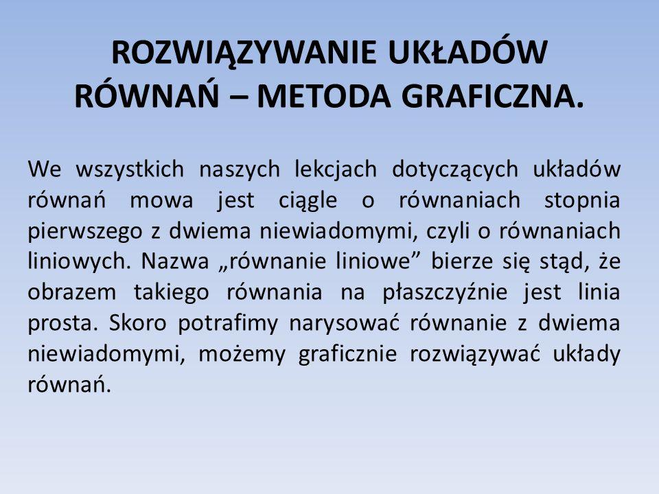 METODA GRAFICZNA.
