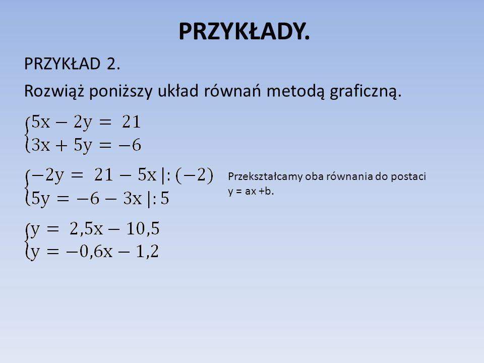 PRZYKŁADY. PRZYKŁAD 2. Rozwiąż poniższy układ równań metodą graficzną.