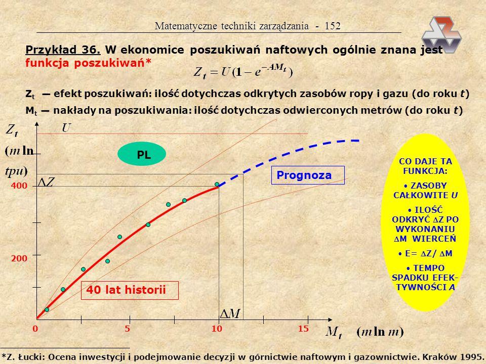 Matematyczne techniki zarządzania - 151 NIEKTÓRE ZASTOSOWANIA EKONOMETRII A.