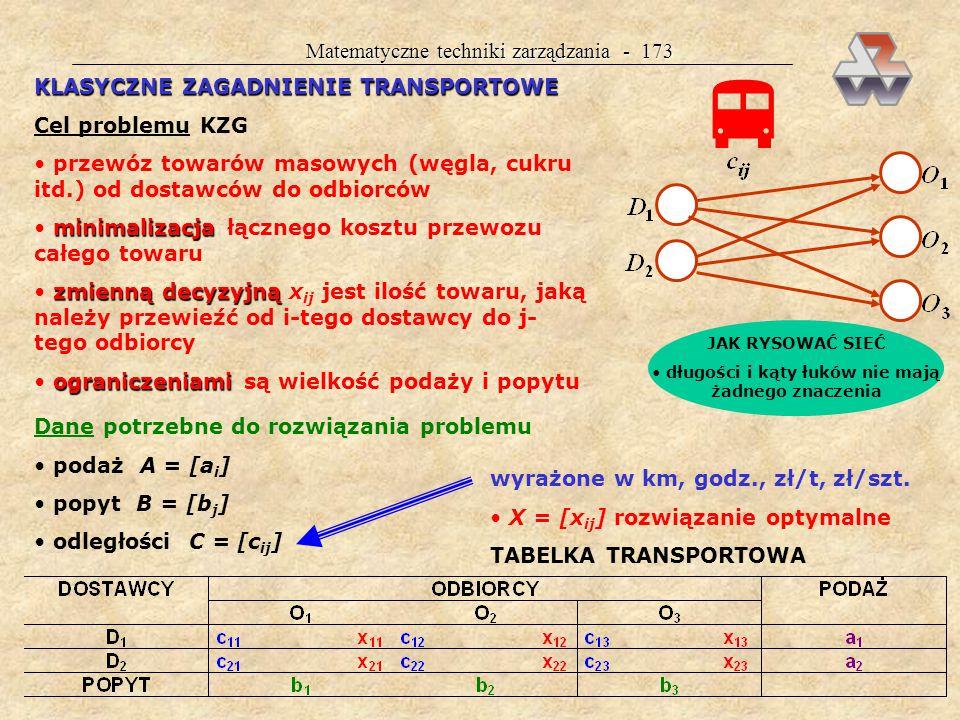 Matematyczne techniki zarządzania - 172 Rzeczywiste modele mieszanki: większość produktów to mieszanki: paliwa, tworzywa sztuczne, materiały budowlane, farby, włókna itd.