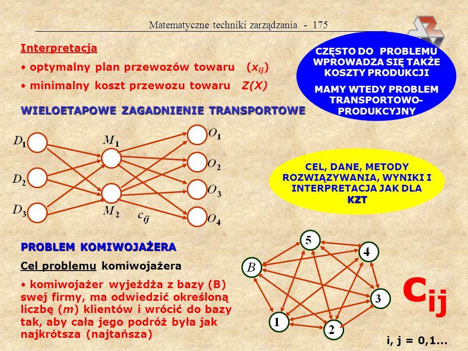Matematyczne techniki zarządzania - 174 Metody rozwiązywania programowanie liniowe simpleks transportowy metody ręczne Model optymalizacyjny funkcja celu funkcja celu opisująca całkowite koszty (drogę, czas) transportu warunki ograniczające wywóz towaru przywóz towaru warunki nieujemności Wyniki X = [x jj ]; ilość towaru, jaka powinna być prze- wieziona poszczególnymi trasami F(X)=Z(X)=min; minimalna wartość funkcji celu = najmniejszy możliwy koszt przewiezienia całego towaru programowania parametrycznego analiza wrażliwości (wyniki programowania parametrycznego) 