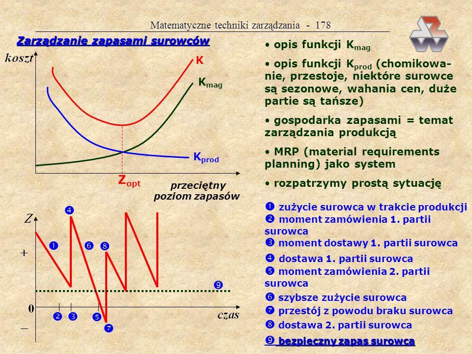 Matematyczne techniki zarządzania - 177  ZARZĄDZANIE ZAPASAMI    Problem zarządzania (sterowania) zapasami dotyczy zapasów: surowców i materiałów wyrobów gotowych GROMADZENIE ZAPASÓW JEST W OGÓLNOŚCI NIEWSKAZANE, BO: magazynowanie kosztuje zapasy to zamrożony kapitałJIT Just-in- Time ale...