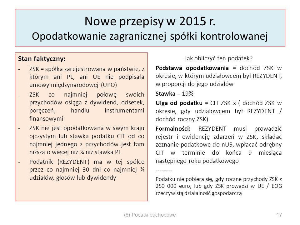 Nowe przepisy w 2015 r. Opodatkowanie zagranicznej spółki kontrolowanej Stan faktyczny: -ZSK = spółka zarejestrowana w państwie, z którym ani PL, ani