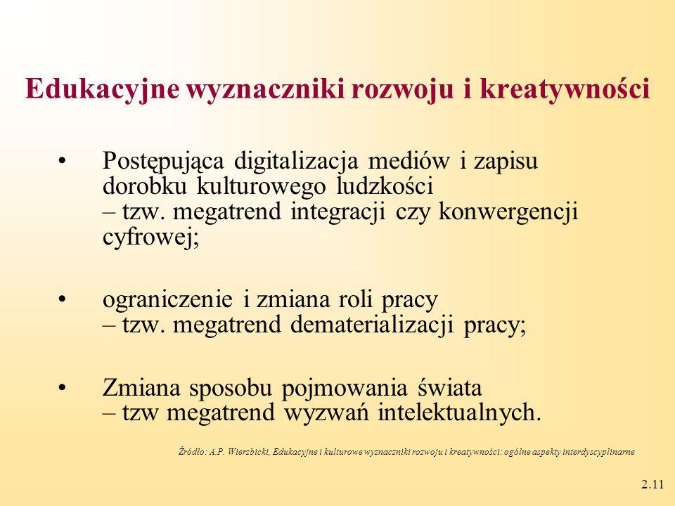 2.11 Edukacyjne wyznaczniki rozwoju i kreatywności Postępująca digitalizacja mediów i zapisu dorobku kulturowego ludzkości – tzw.